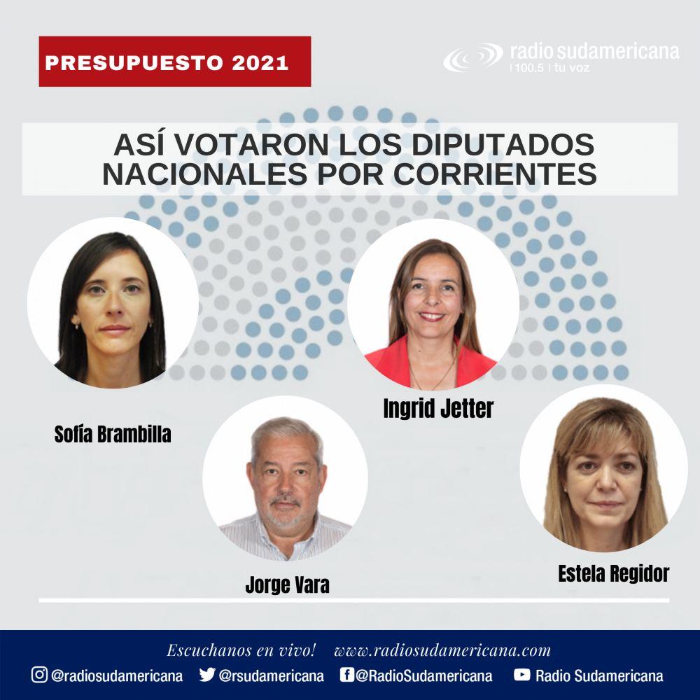Presupuesto: así votaron los diputados correntinos de Juntos por el Cambio