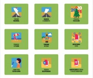 foto: Paso a paso: cómo gestionar los permisos para Navidad y Año Nuevo