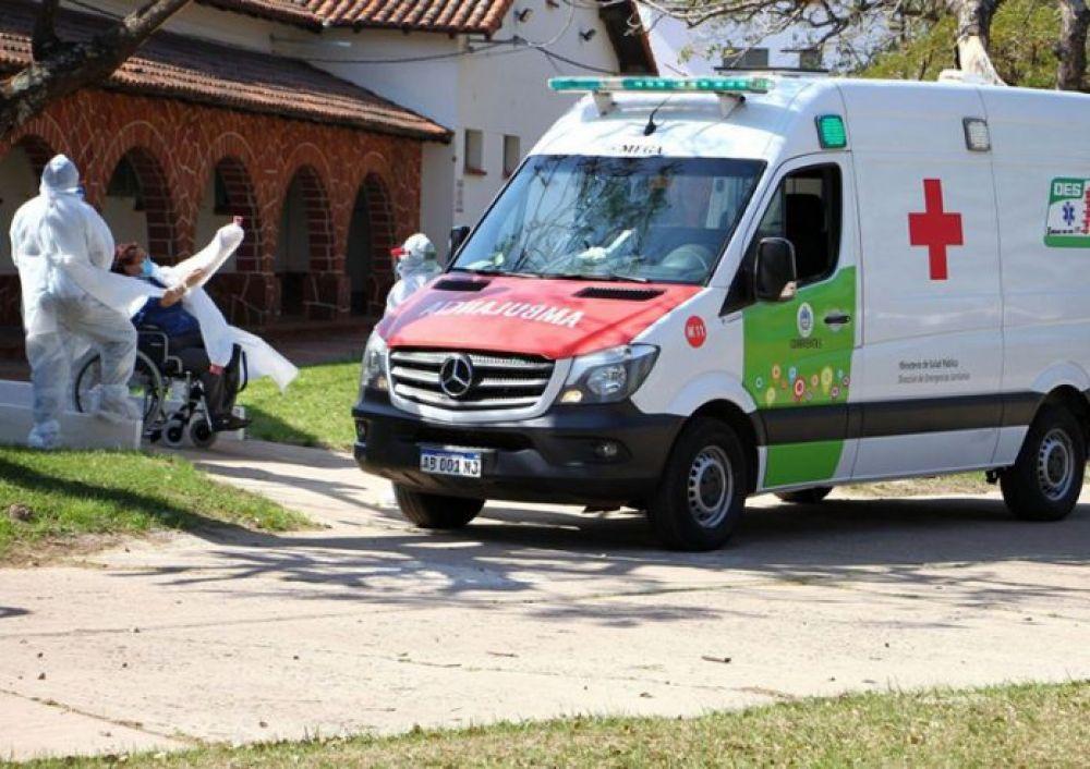 Coronavirus: Corrientes registró 425 nuevos casos en 24 horas