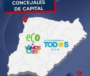 foto: Capital: 8 a 2, así arrasó ECO en la elección a concejales